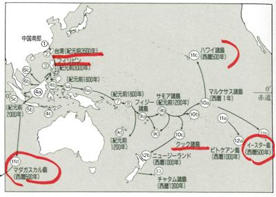 オーストロネシア人の拡散